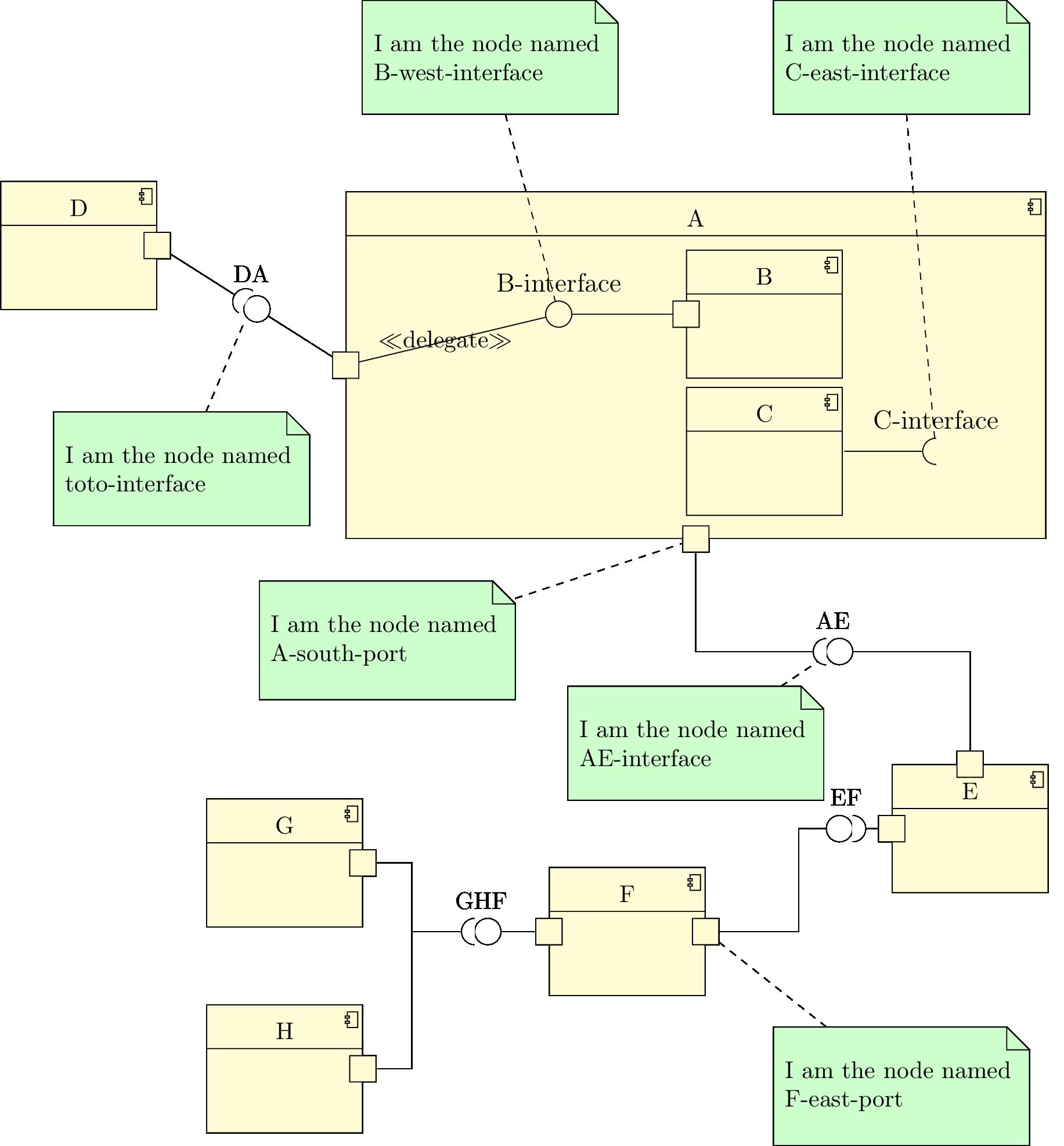 6 Component diagrams