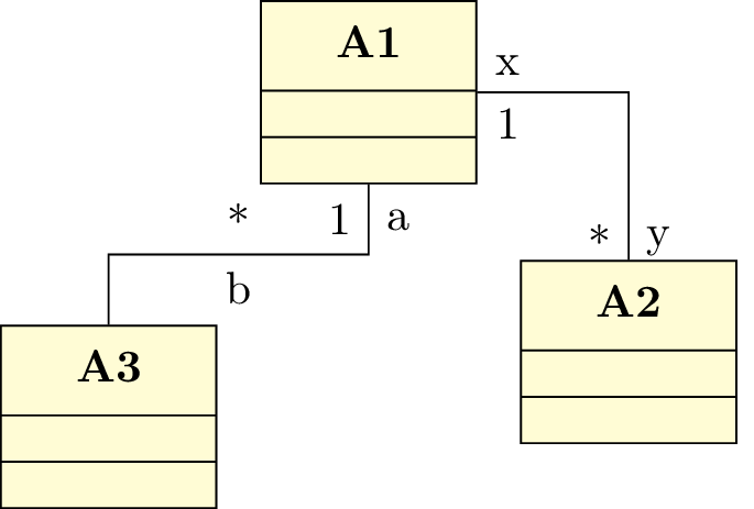 2 class diagrams you may have noticed that the range of values of the position depends on the number of segments composing the arrow for a straight line position has to be ccuart Choice Image