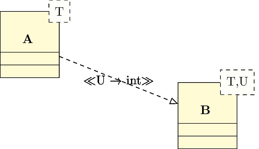 2 class diagrams pict ccuart Choice Image
