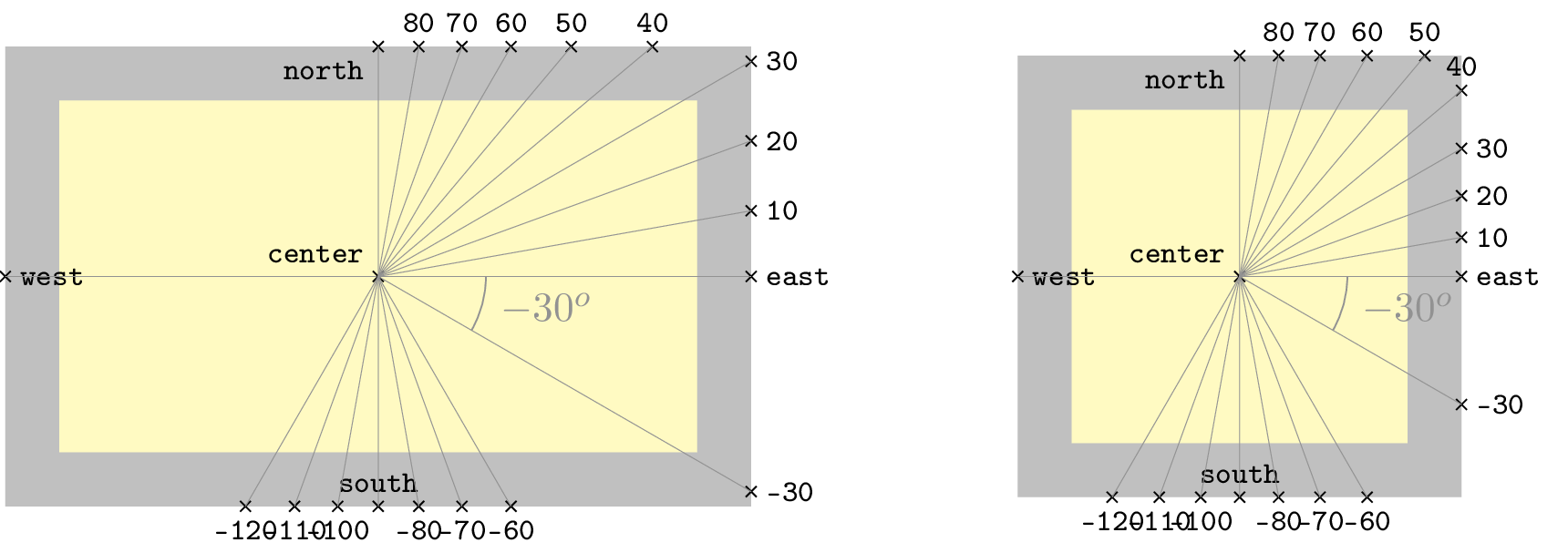 2 Class diagrams